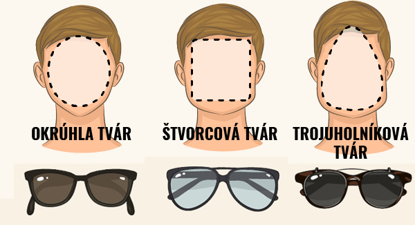 slnecne okuliare title