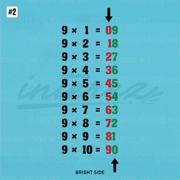 matematické triky 2a