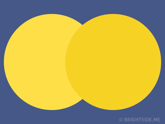 Ktorý kruh prekrýva ten druhý?
