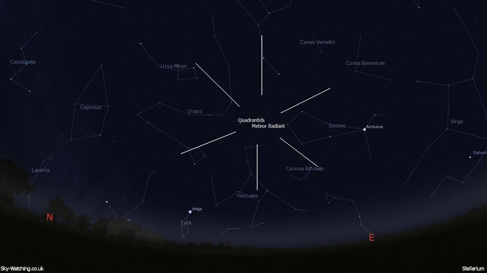 sky-watching.co.uk