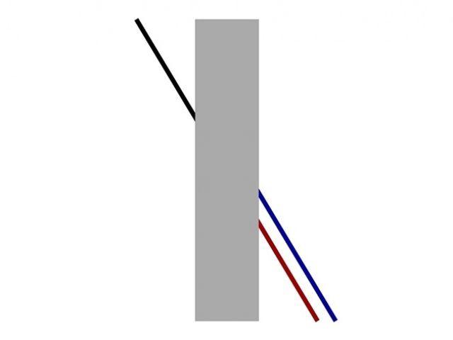 Ktorá čiara predstavuje pokračovanie čiernej čiary?