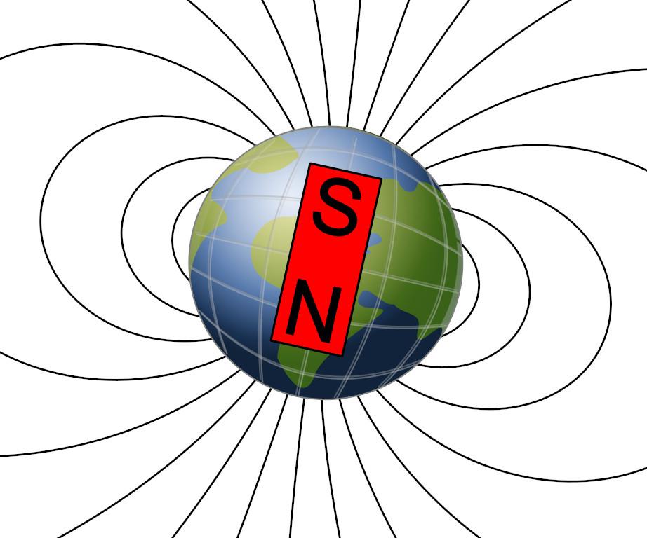 magnetickepole